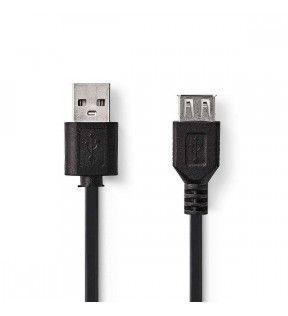 CA USB RALL 2M