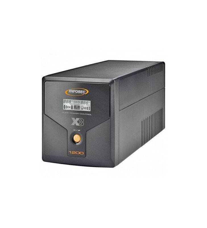 Périphériques PC-INFOSEC-OND-INF-X3-EX-1200