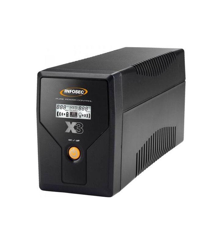 Périphériques PC-INFOSEC-OND-INF-X3-EX-500
