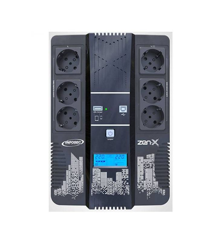 Périphériques PC-INFOSEC-OND-INF-ZEN-X-600